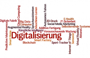 wordle-Digitalisierung